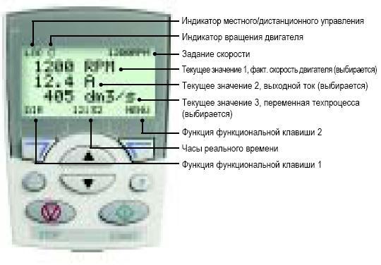 частотник авв Acs550 инструкция - фото 5